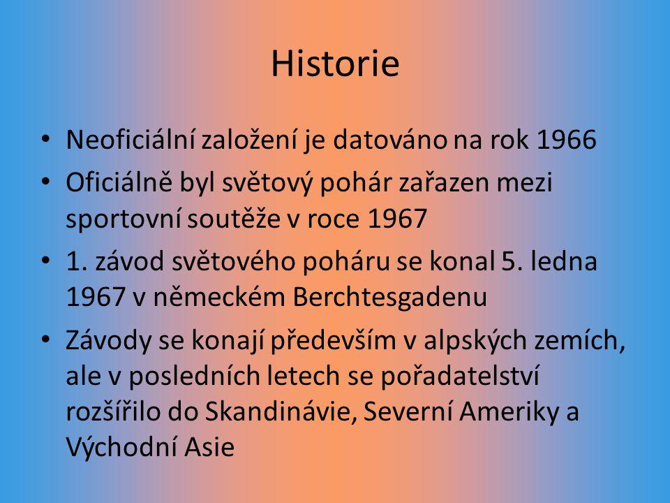 Historie Neoficiální založení je datováno na rok 1966