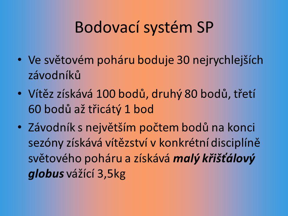 Bodovací systém SP Ve světovém poháru boduje 30 nejrychlejších závodníků. Vítěz získává 100 bodů, druhý 80 bodů, třetí 60 bodů až třicátý 1 bod.