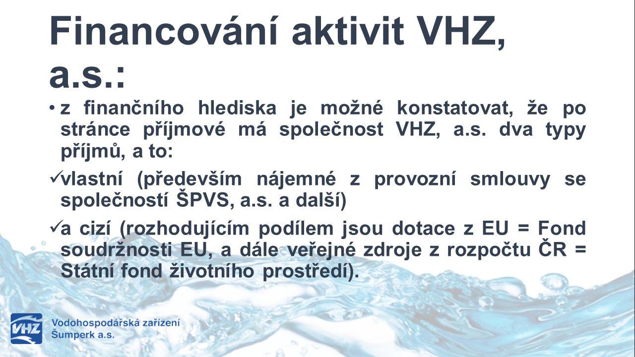 Financování aktivit VHZ, a.s.: