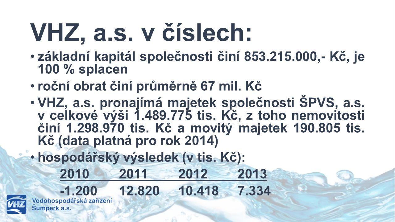 VHZ, a.s. v číslech: základní kapitál společnosti činí 853.215.000,- Kč, je 100 % splacen. roční obrat činí průměrně 67 mil. Kč.