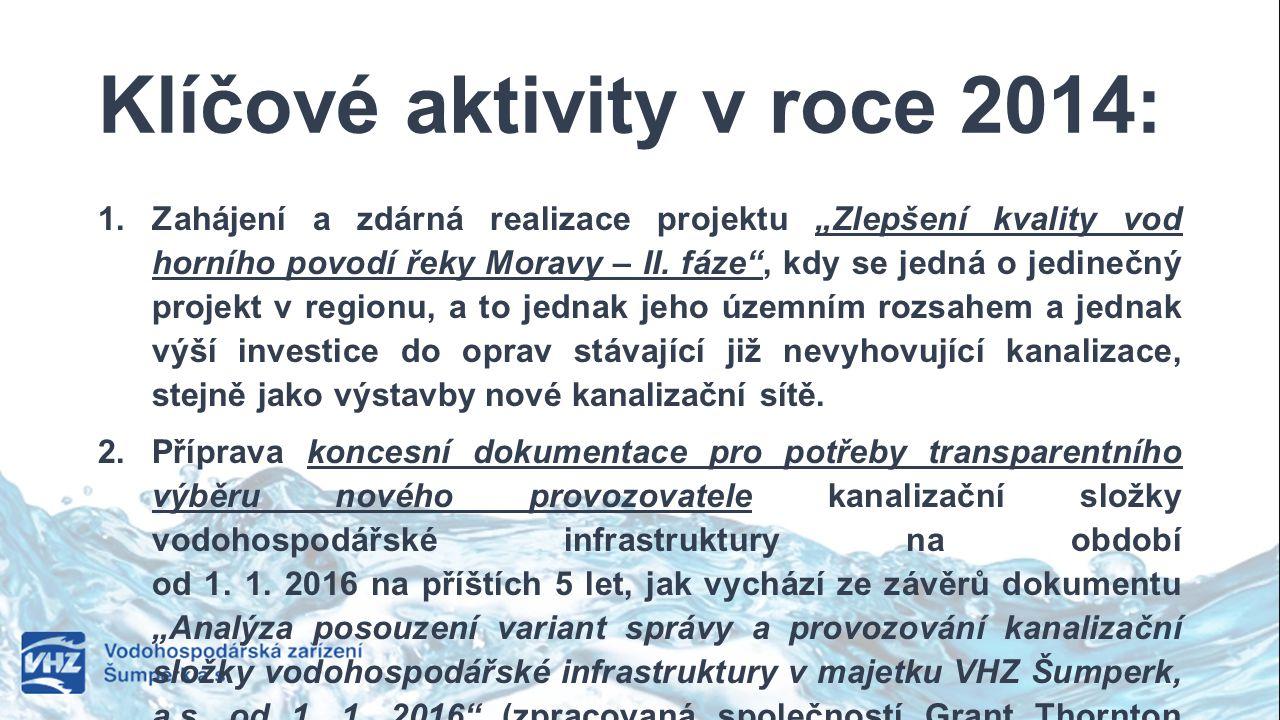 Klíčové aktivity v roce 2014: