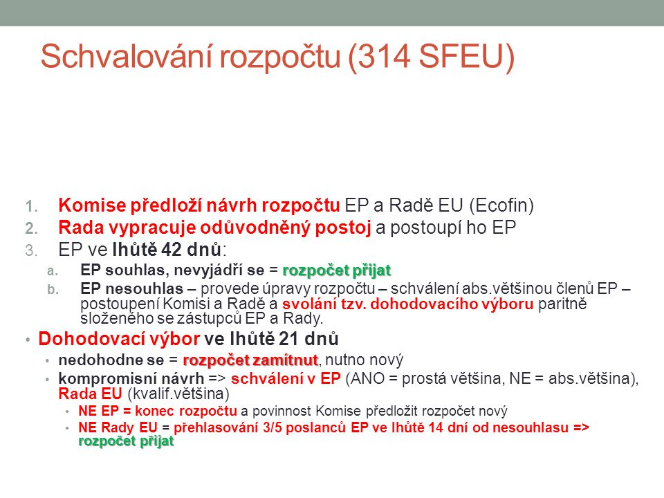 Schvalování rozpočtu (314 SFEU)