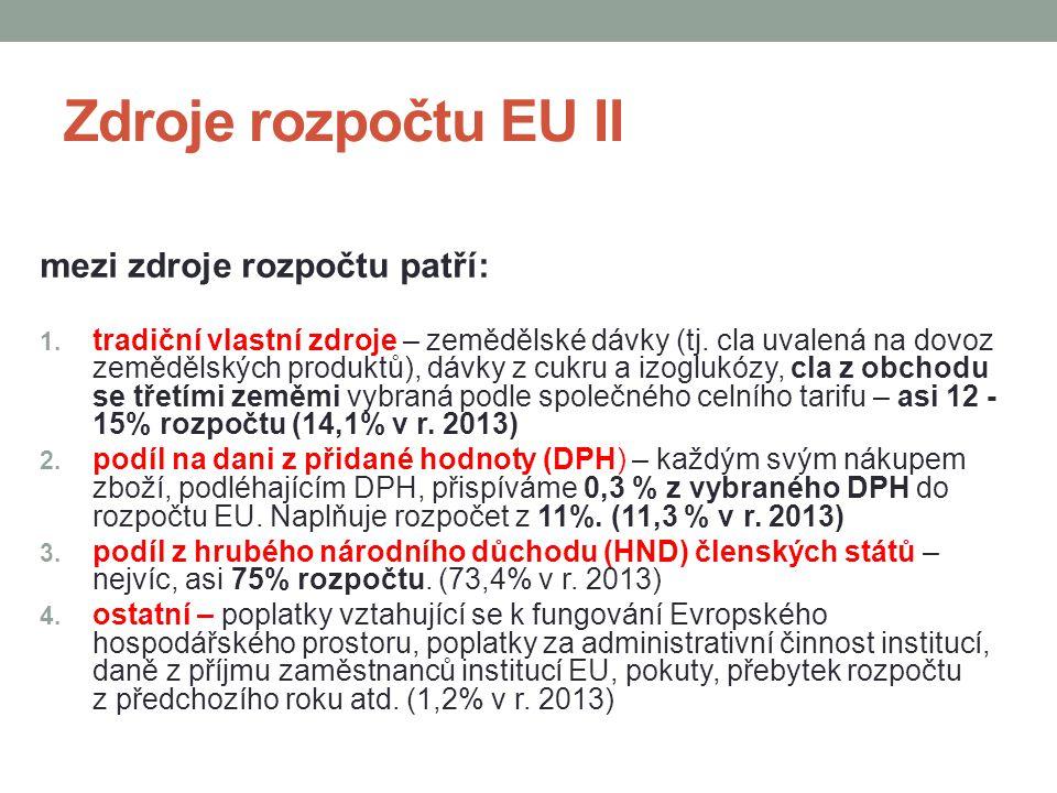 Zdroje rozpočtu EU II mezi zdroje rozpočtu patří: