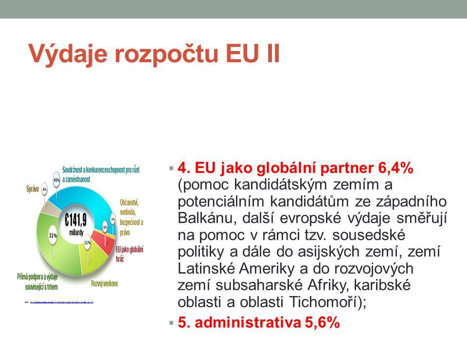 Výdaje rozpočtu EU II