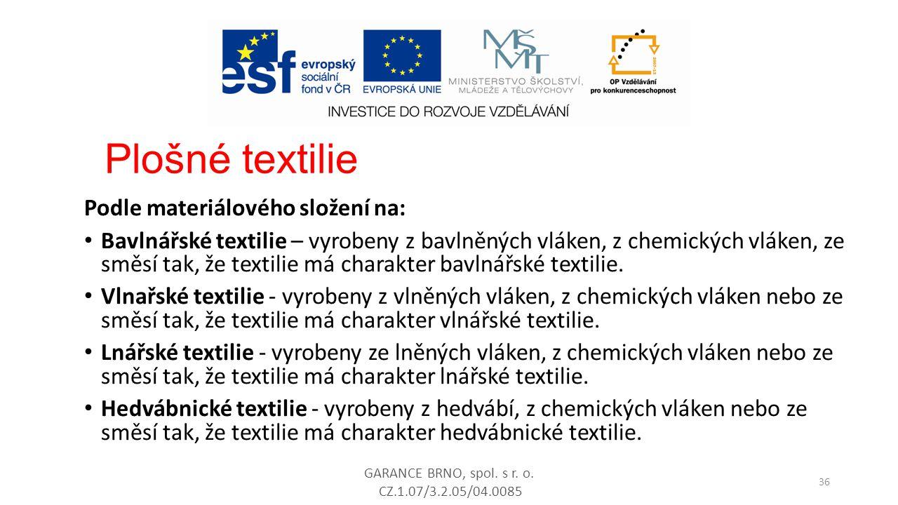 Plošné textilie Podle materiálového složení na: