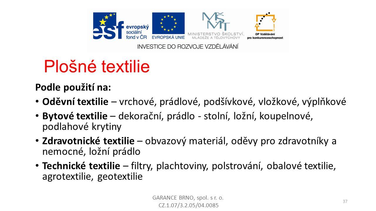 Plošné textilie Podle použití na: