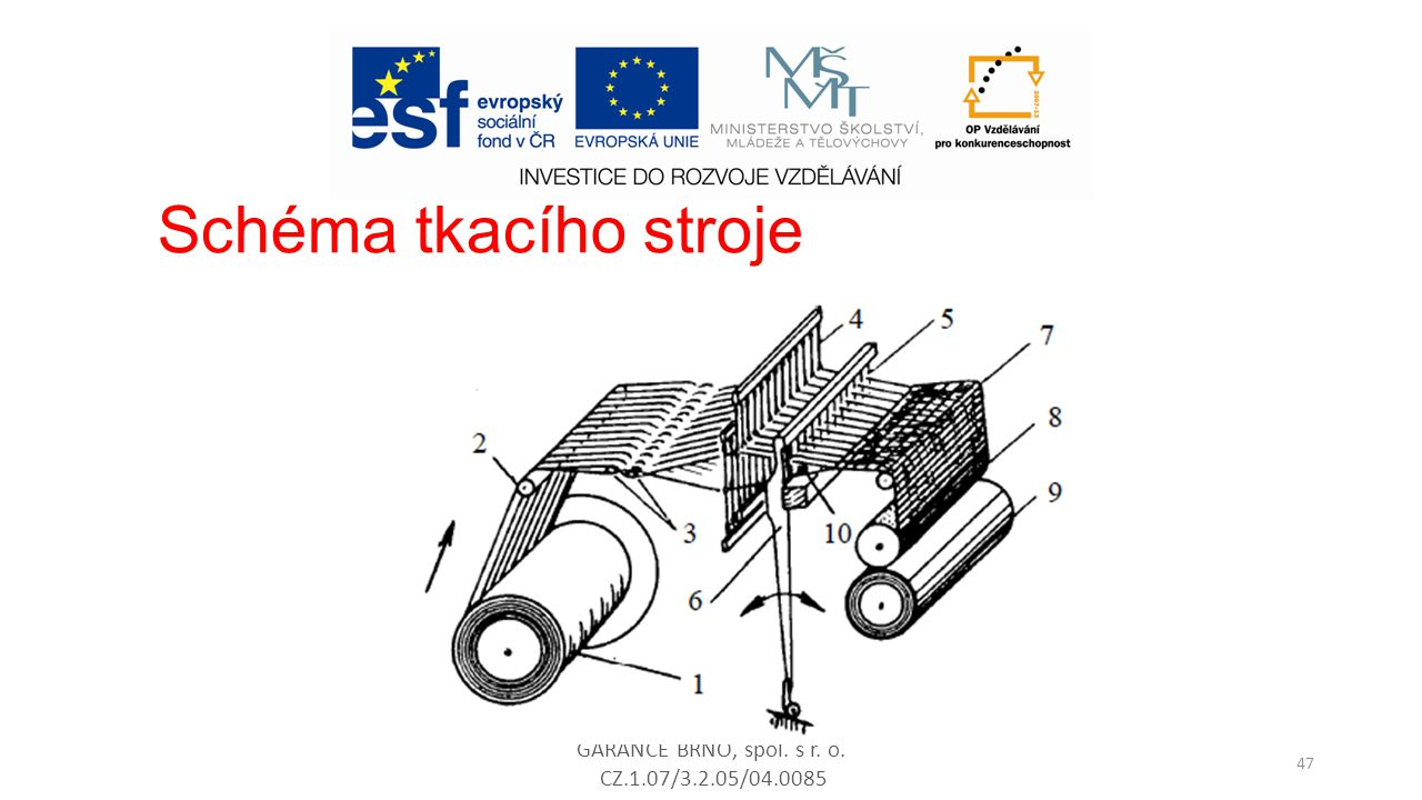 Schéma tkacího stroje GARANCE BRNO, spol. s r. o.