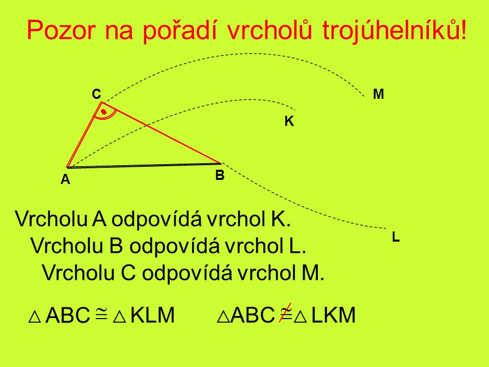 Pozor na pořadí vrcholů trojúhelníků!