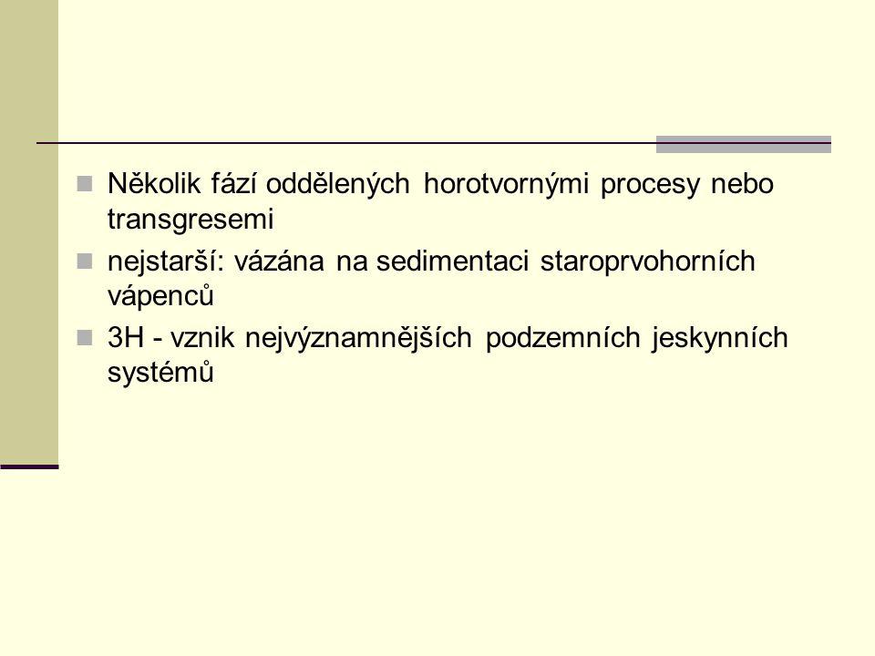 Několik fází oddělených horotvornými procesy nebo transgresemi