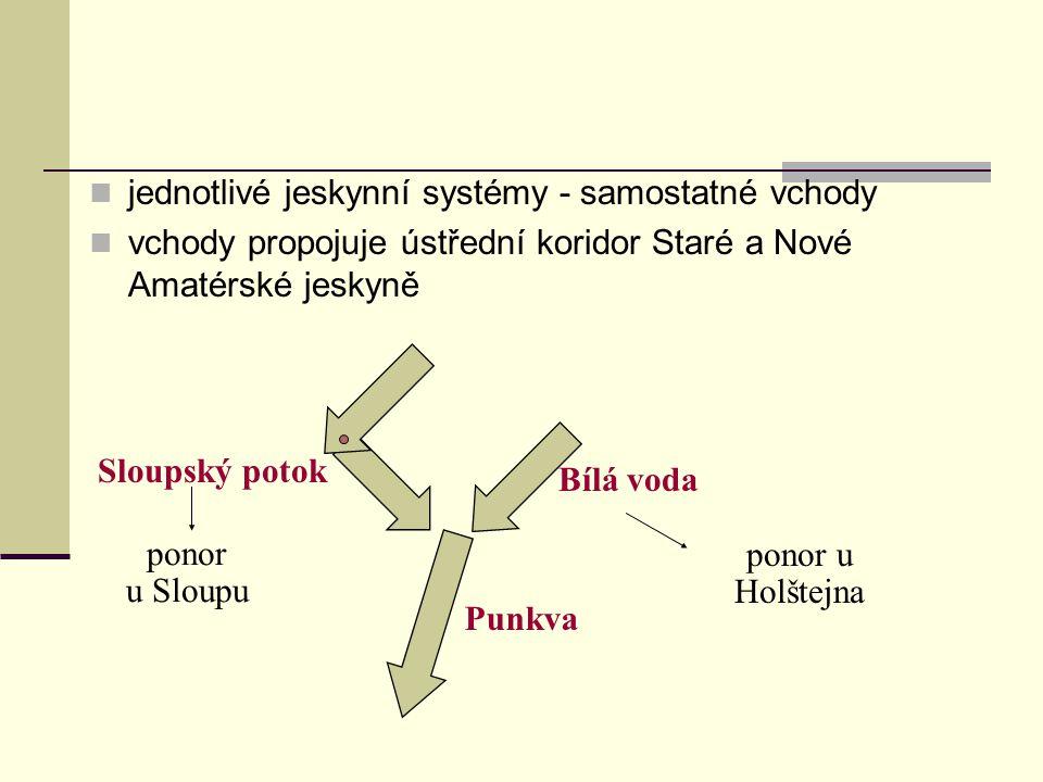 jednotlivé jeskynní systémy - samostatné vchody