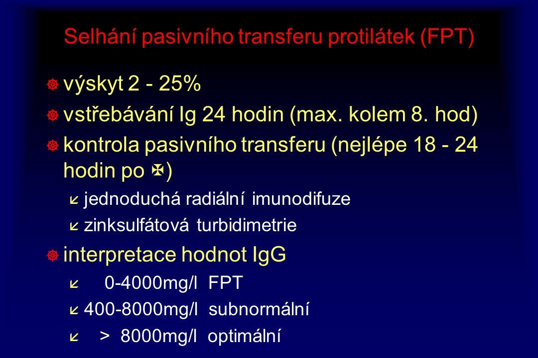Selhání pasivního transferu protilátek (FPT)