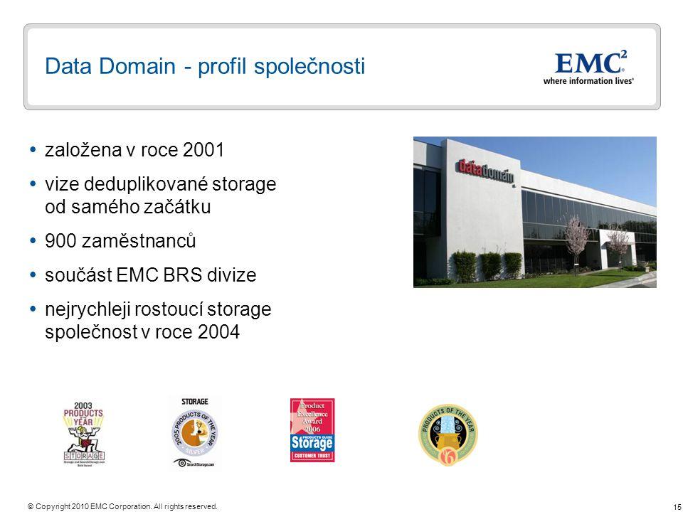 Data Domain - profil společnosti
