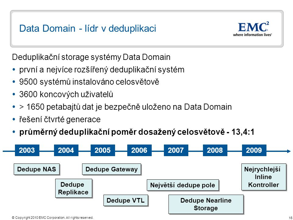 Data Domain - lídr v deduplikaci