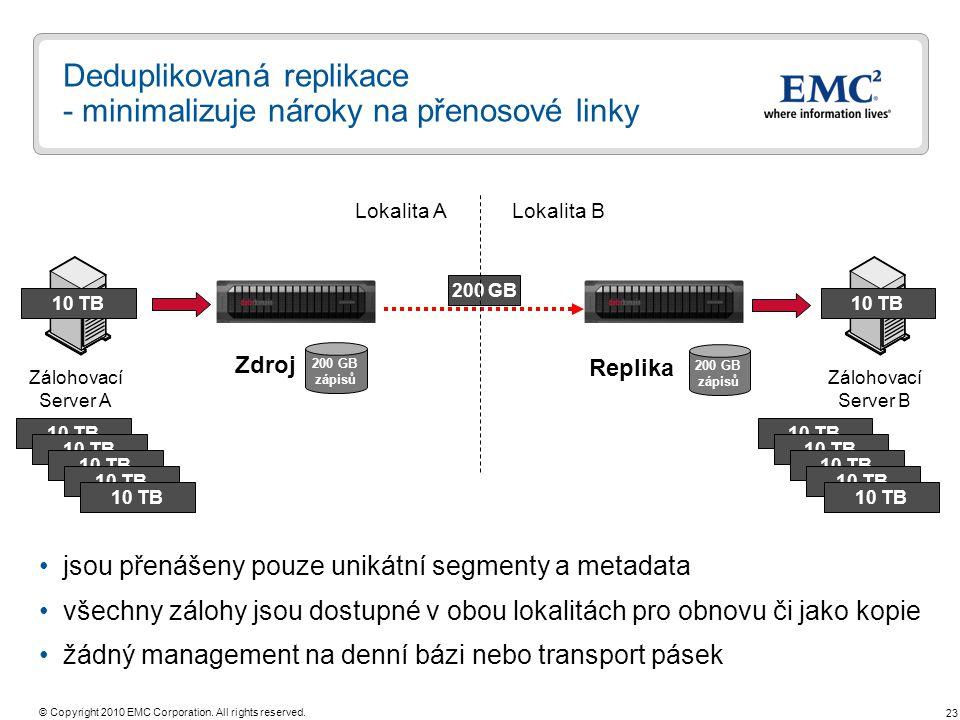 Deduplikovaná replikace - minimalizuje nároky na přenosové linky