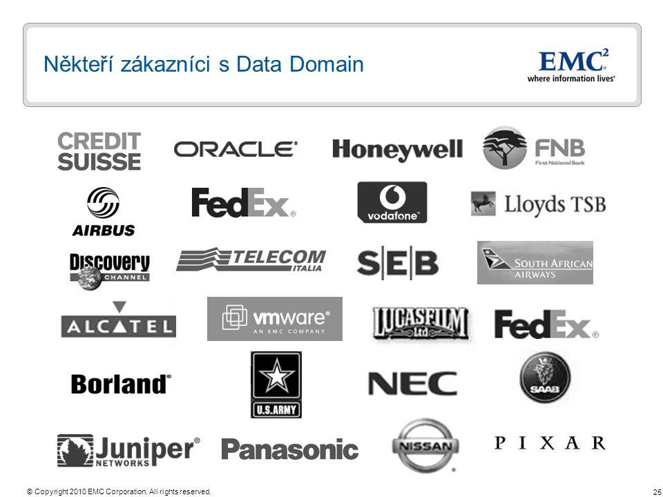 Někteří zákazníci s Data Domain