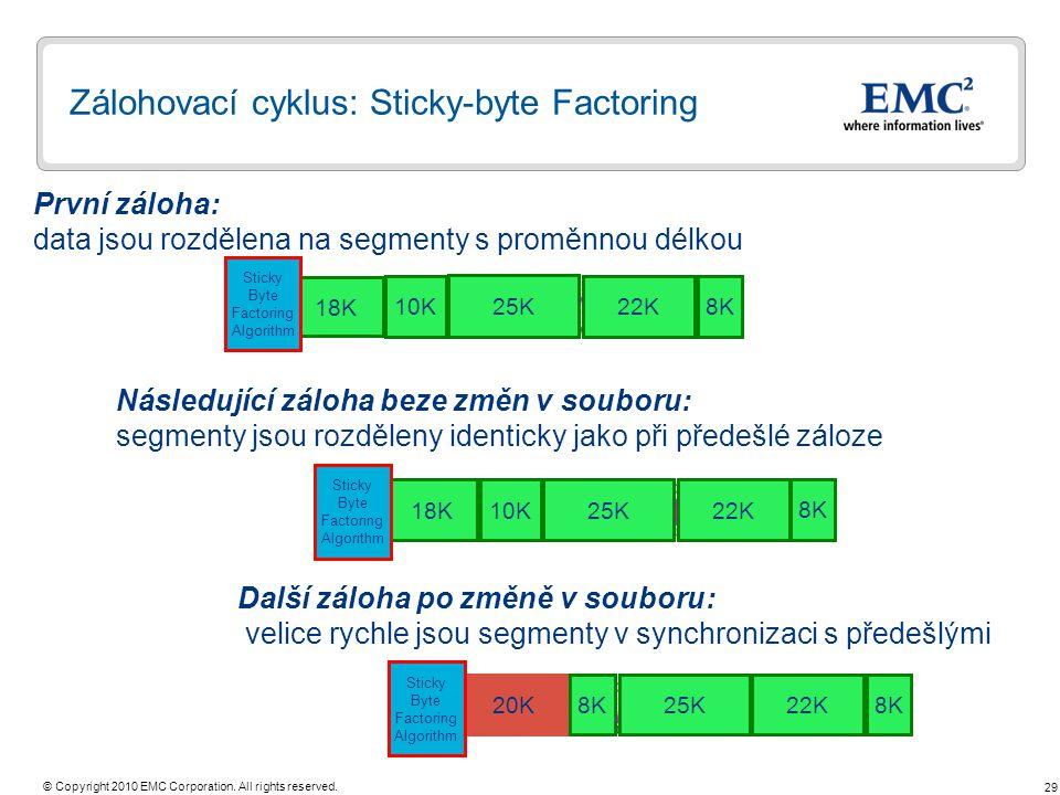 Zálohovací cyklus: Sticky-byte Factoring
