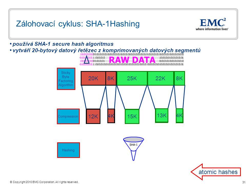 Zálohovací cyklus: SHA-1Hashing