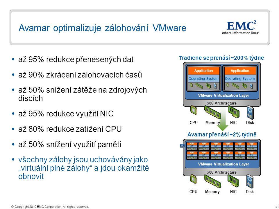 Avamar optimalizuje zálohování VMware
