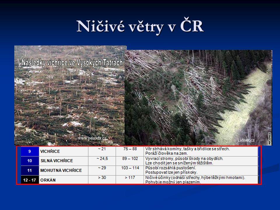 Následky vichřice ve Vysokých Tatrách