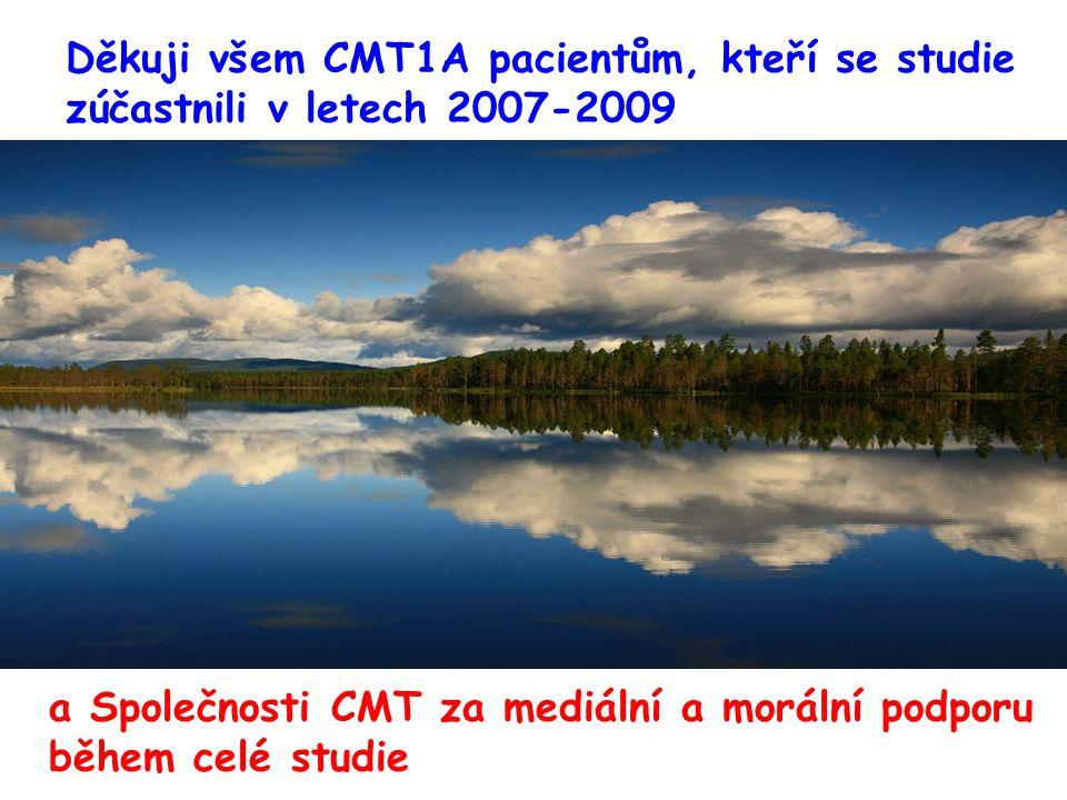 Děkuji všem CMT1A pacientům, kteří se studie
