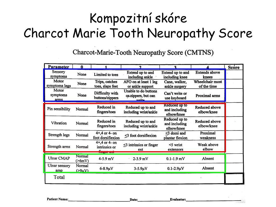 Kompozitní skóre Charcot Marie Tooth Neuropathy Score