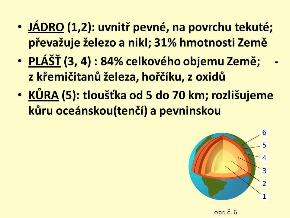 JÁDRO (1,2): uvnitř pevné, na povrchu tekuté; převažuje železo a nikl; 31% hmotnosti Země