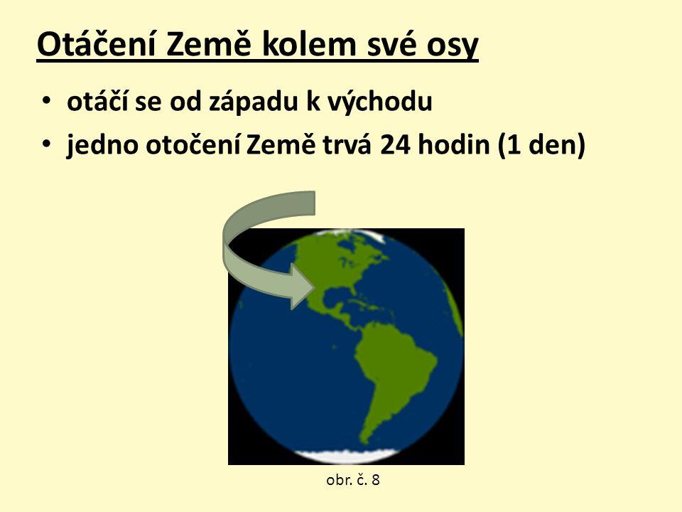 Otáčení Země kolem své osy