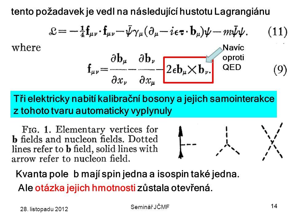 tento požadavek je vedl na následující hustotu Lagrangiánu