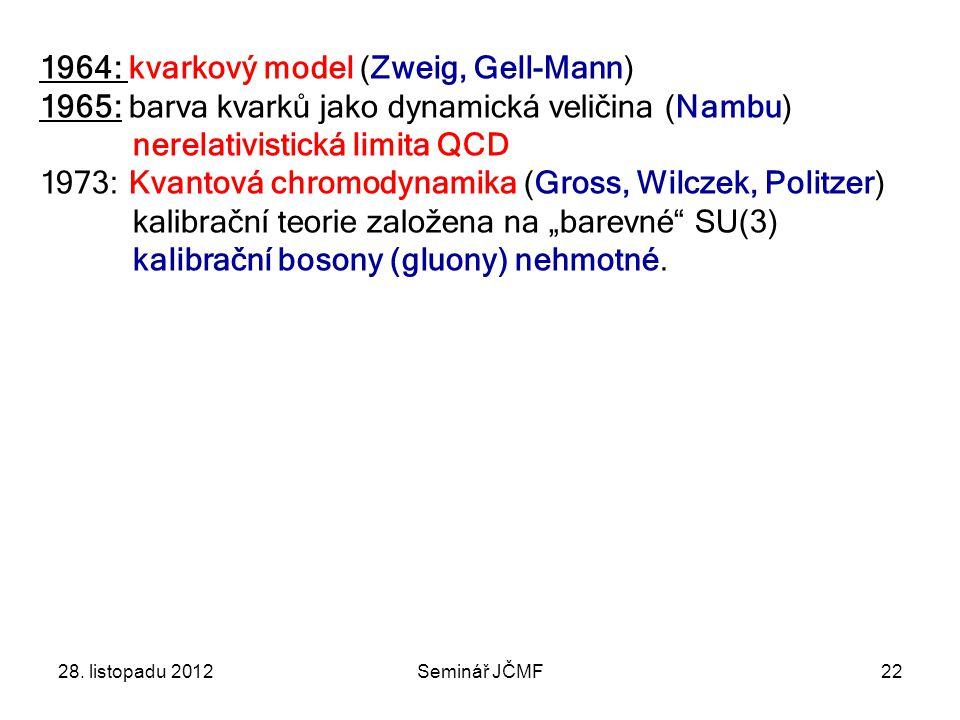 1964: kvarkový model (Zweig, Gell-Mann)
