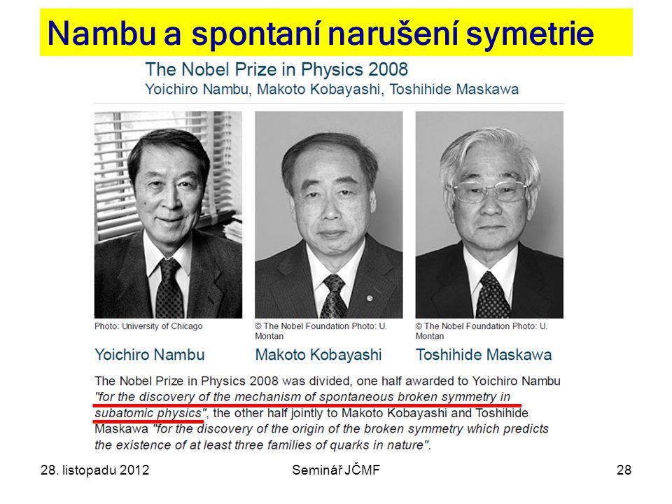 Nambu a spontaní narušení symetrie
