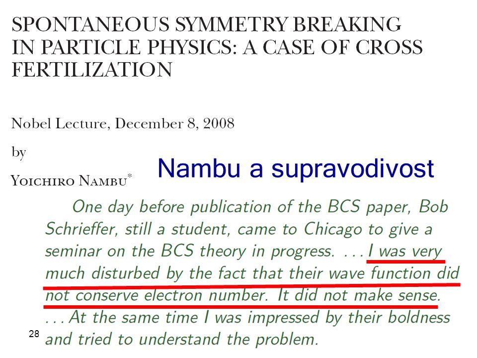 Nambu a supravodivost 28. listopadu 2012 Seminář JČMF