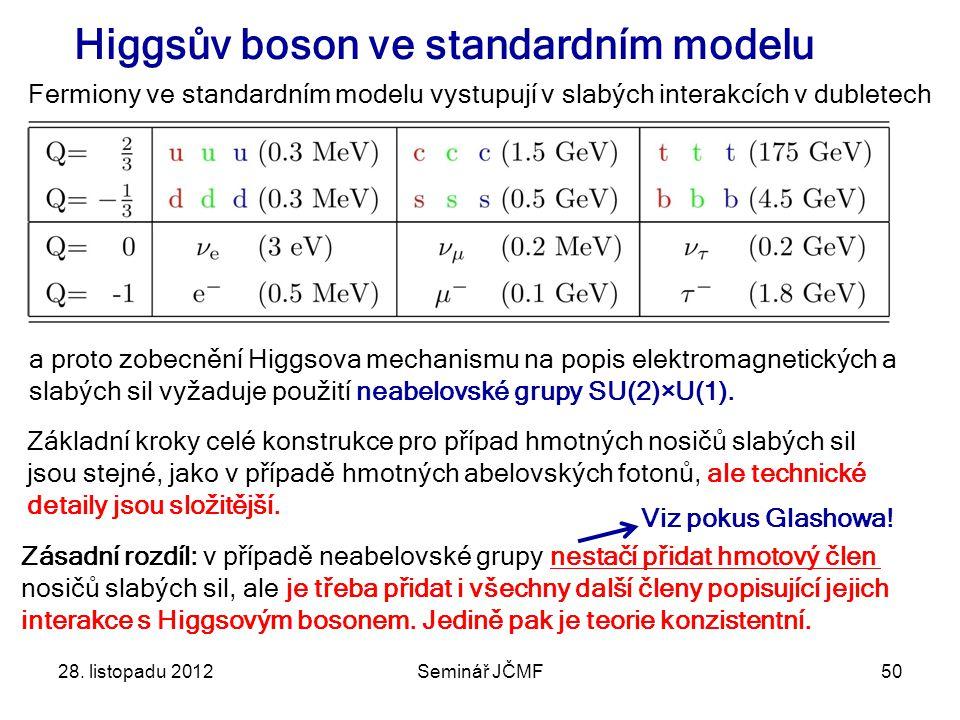 Higgsův boson ve standardním modelu