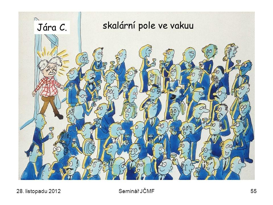 skalární pole ve vakuu Jára C. 28. listopadu 2012 Seminář JČMF