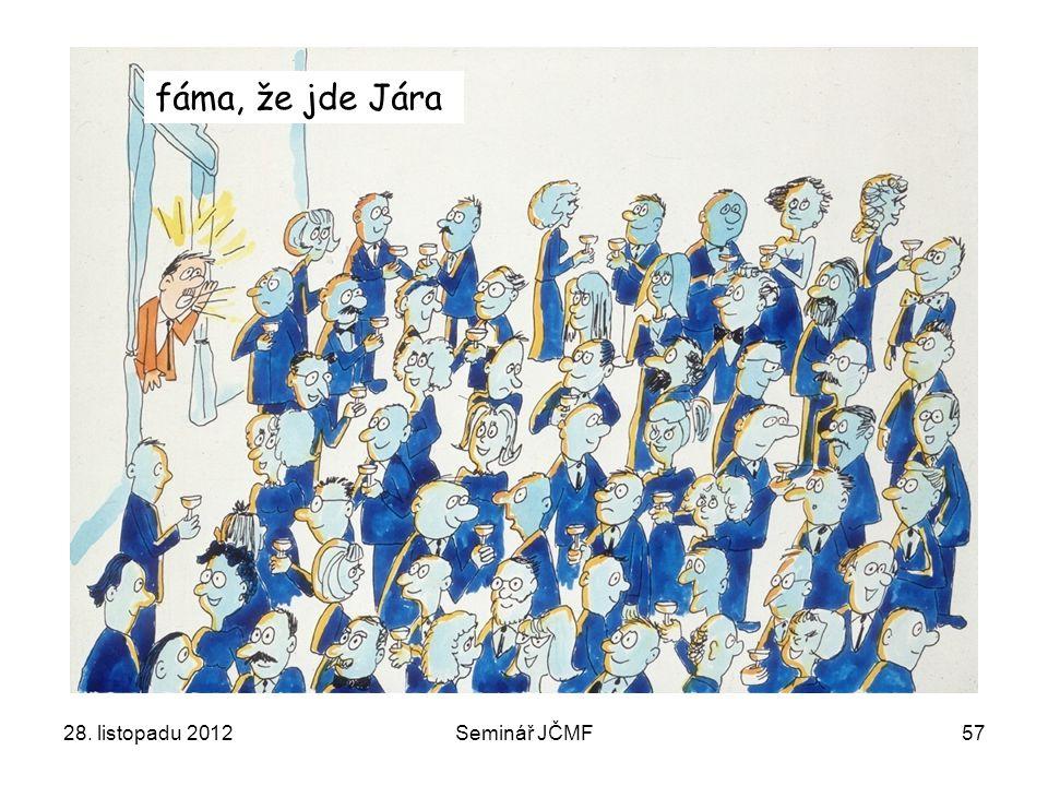 fáma, že jde Jára 28. listopadu 2012 Seminář JČMF