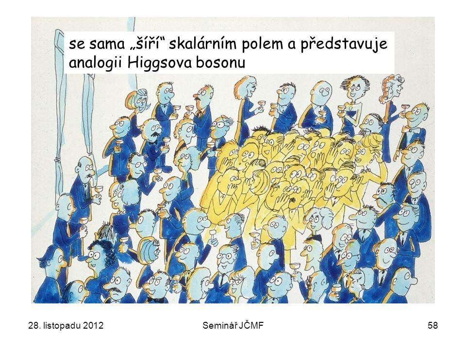 """se sama """"šíří skalárním polem a představuje analogii Higgsova bosonu"""