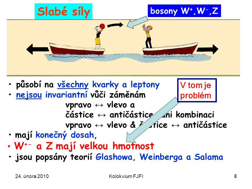 Slabé síly bosony W+,W-,Z • působí na všechny kvarky a leptony