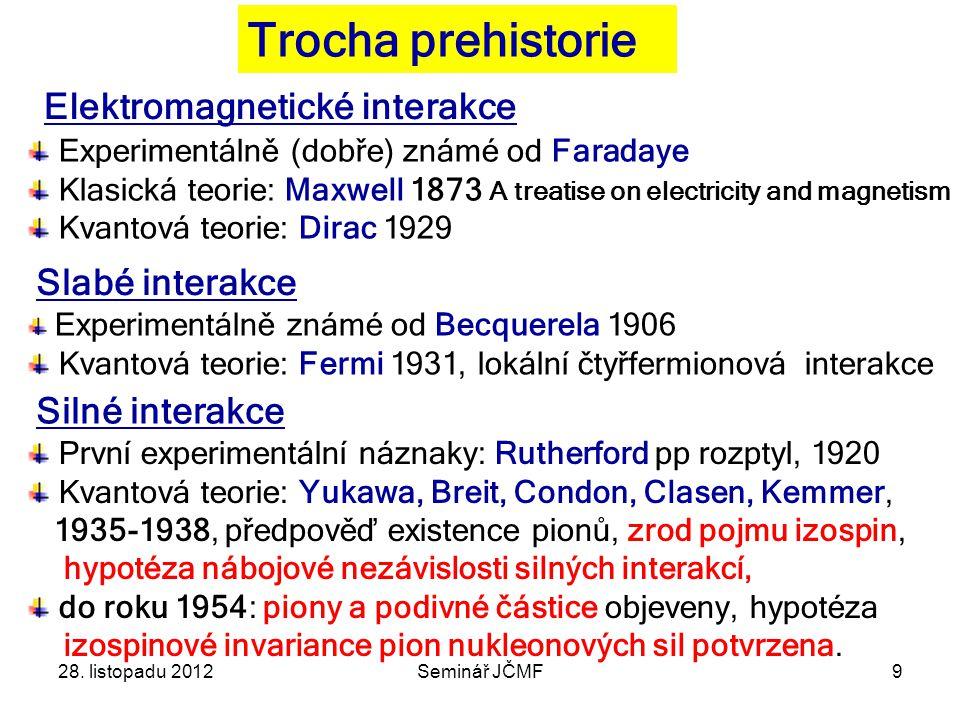 Trocha prehistorie Elektromagnetické interakce Slabé interakce