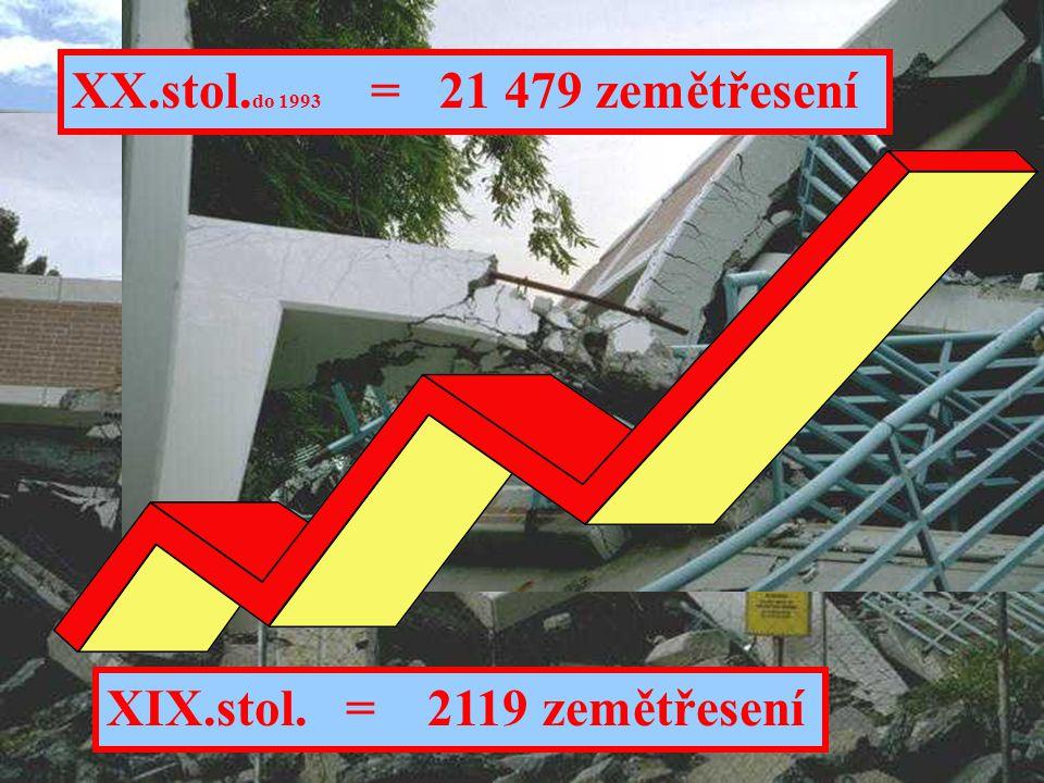 XX.stol.do 1993 = 21 479 zemětřesení