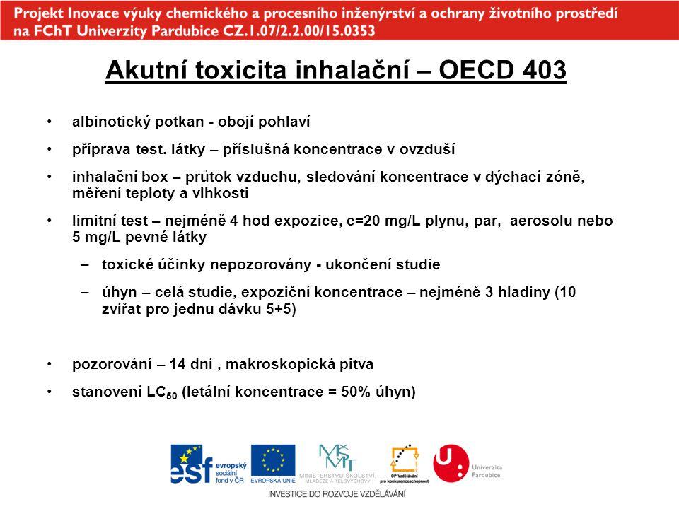 Akutní toxicita inhalační – OECD 403