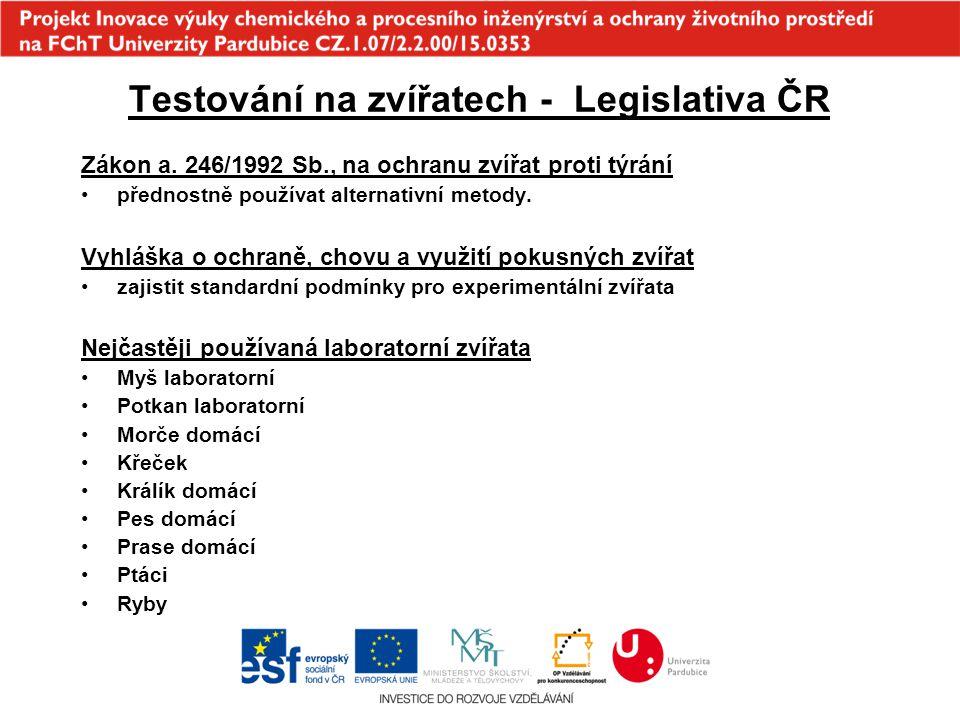 Testování na zvířatech - Legislativa ČR