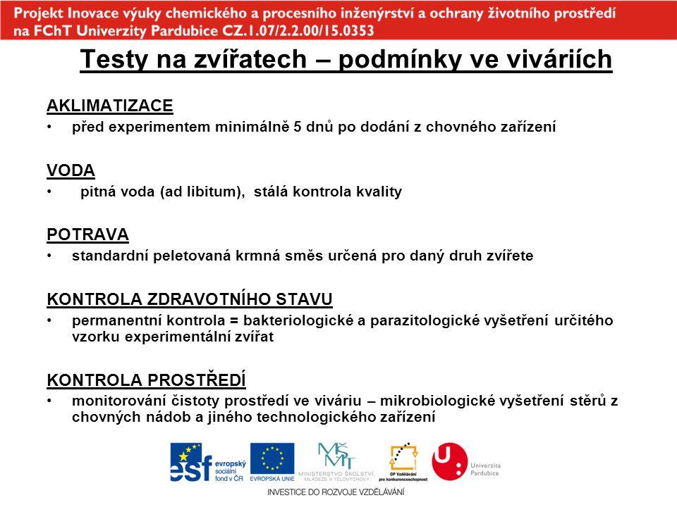 Testy na zvířatech – podmínky ve viváriích