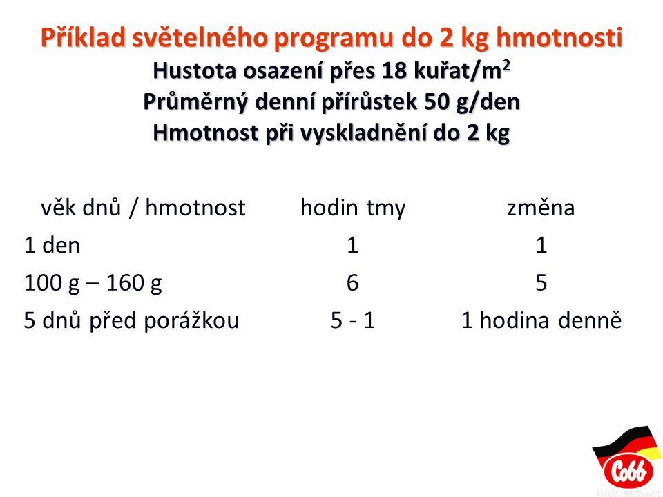 Příklad světelného programu do 2 kg hmotnosti Hustota osazení přes 18 kuřat/m2 Průměrný denní přírůstek 50 g/den Hmotnost při vyskladnění do 2 kg