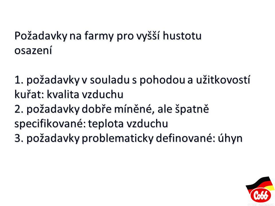 Požadavky na farmy pro vyšší hustotu osazení 1