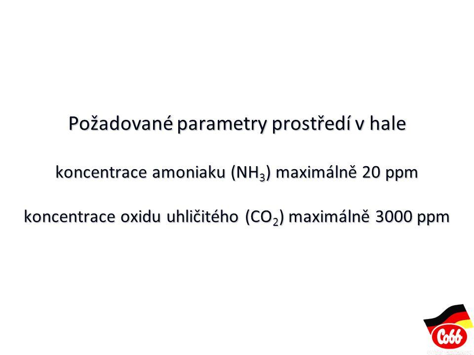 Požadované parametry prostředí v hale koncentrace amoniaku (NH3) maximálně 20 ppm koncentrace oxidu uhličitého (CO2) maximálně 3000 ppm