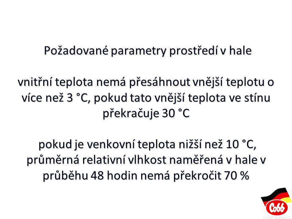 Požadované parametry prostředí v hale vnitřní teplota nemá přesáhnout vnější teplotu o více než 3 °C, pokud tato vnější teplota ve stínu překračuje 30 °C pokud je venkovní teplota nižší než 10 °C, průměrná relativní vlhkost naměřená v hale v průběhu 48 hodin nemá překročit 70 %