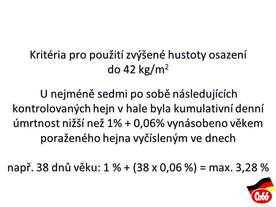 Kritéria pro použití zvýšené hustoty osazení do 42 kg/m2 U nejméně sedmi po sobě následujících kontrolovaných hejn v hale byla kumulativní denní úmrtnost nižší než 1% + 0,06% vynásobeno věkem poraženého hejna vyčísleným ve dnech např.