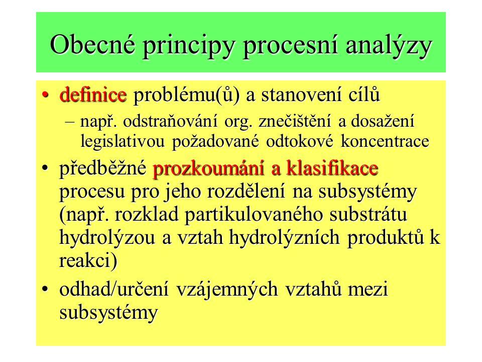 Obecné principy procesní analýzy