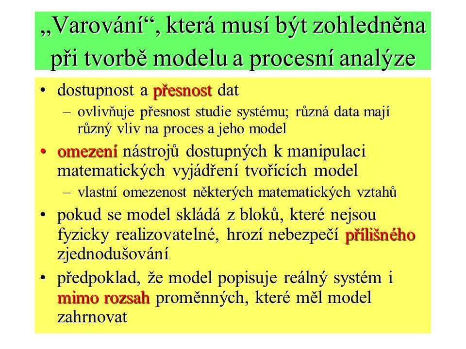 """""""Varování , která musí být zohledněna při tvorbě modelu a procesní analýze"""