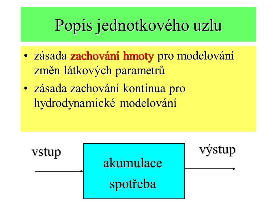 Popis jednotkového uzlu