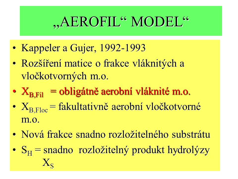 """AEROFIL MODEL Kappeler a Gujer, 1992-1993"